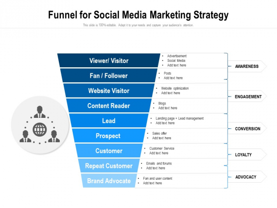 Funnel For Social Media Marketing Strategy Ppt PowerPoint Presentation Portfolio Slides PDF