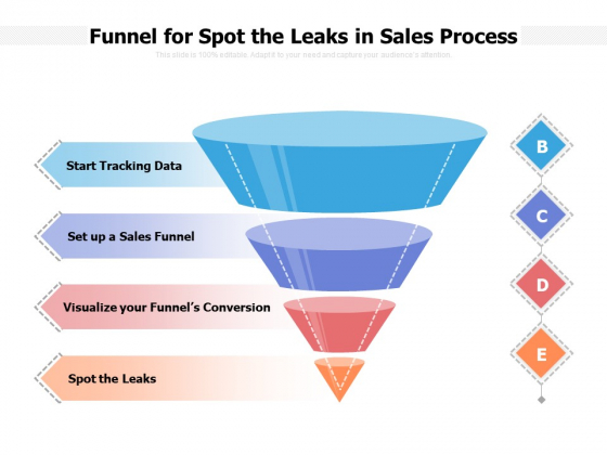 Funnel_For_Spot_The_Leaks_In_Sales_Process_Ppt_PowerPoint_Presentation_Ideas_Designs_Download_PDF_Slide_1