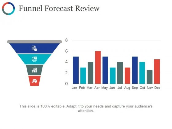 Funnel Forecast Review Template Ppt PowerPoint Presentation Gallery Outfit