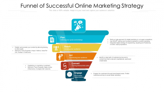 Funnel Of Successful Online Marketing Strategy Ppt Infographic Template Sample PDF
