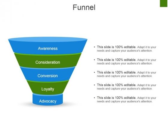 Funnel Ppt PowerPoint Presentation Professional Portfolio