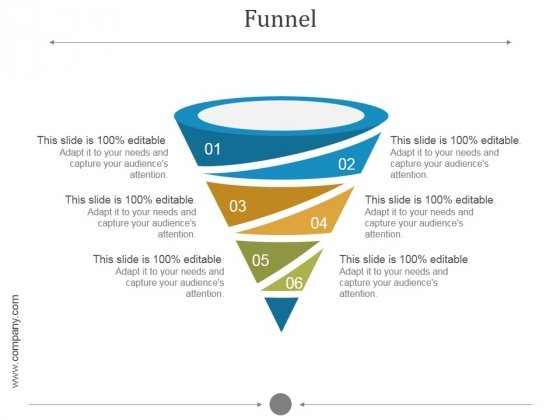 Funnel Ppt PowerPoint Presentation Styles