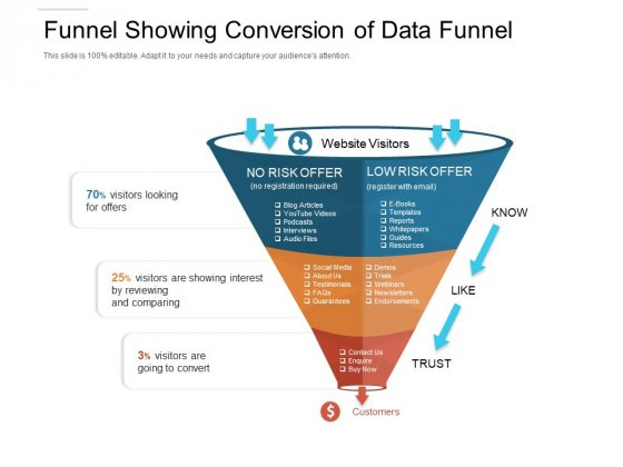 Funnel Showing Conversion Of Data Funnel Ppt PowerPoint Presentation Gallery Model PDF