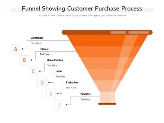 Funnel Showing Customer Purchase Process Ppt PowerPoint Presentation File Icons PDF