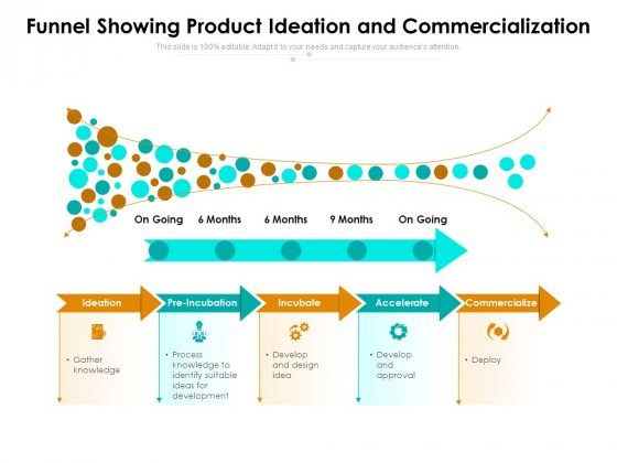 Funnel_Showing_Product_Ideation_And_Commercialization_Ppt_PowerPoint_Presentation_Ideas_Rules_PDF_Slide_1