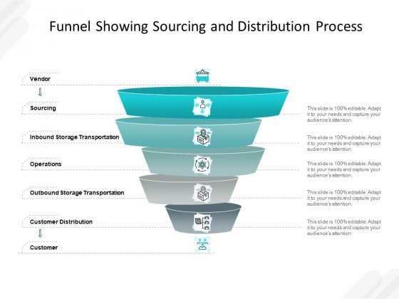 Funnel Showing Sourcing And Distribution Process Ppt PowerPoint Presentation Model Format