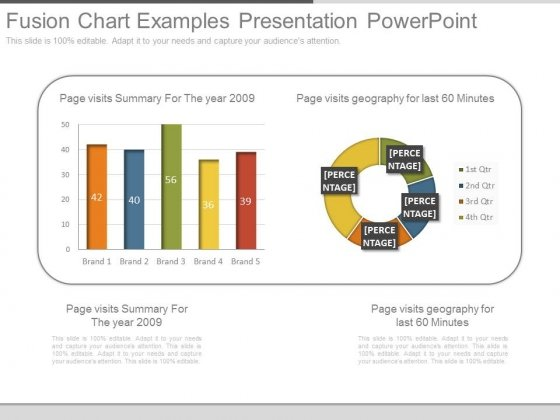 Fusion Chart Examples Presentation Powerpoint