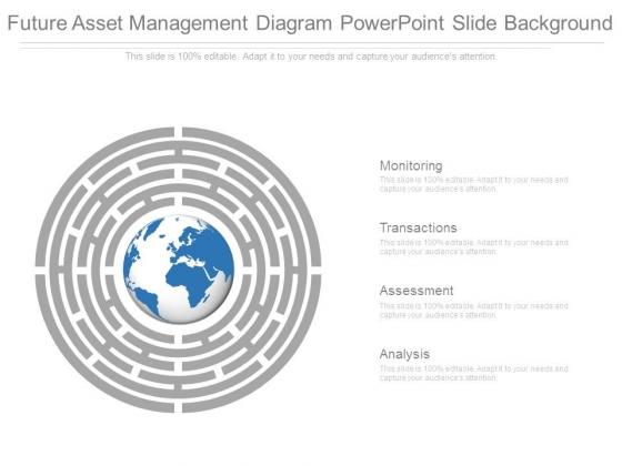 Future Asset Management Diagram Powerpoint Slide Background