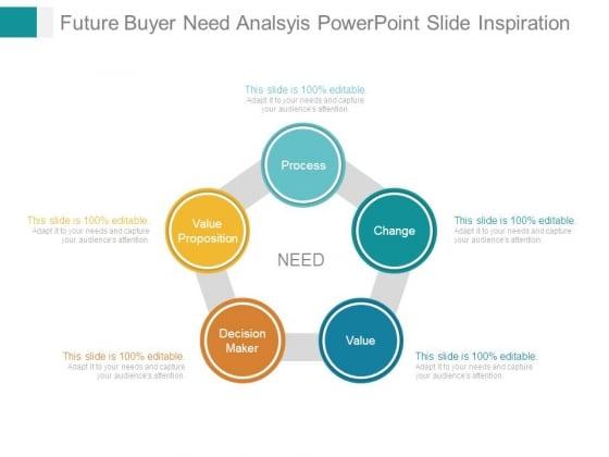Future Buyer Need Analsyis Powerpoint Slide Inspiration