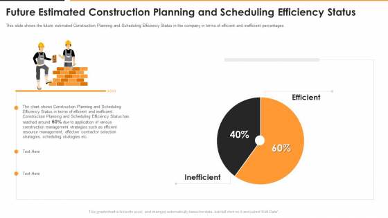 Future Estimated Construction Planning And Scheduling Efficiency Status Topics PDF