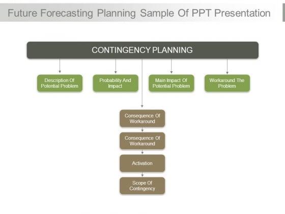 Future Forecasting Planning Sample Of Ppt Presentation