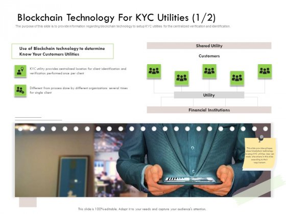 Future Of Customer Onboarding In Banks Blockchain Technology For KYC Utilities Client Ppt File Inspiration PDF