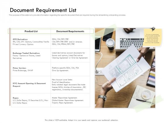 Future Of Customer Onboarding In Banks Document Requirement List Graphics PDF