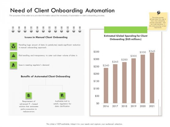 Future Of Customer Onboarding In Banks Need Of Client Onboarding Automation Diagrams PDF