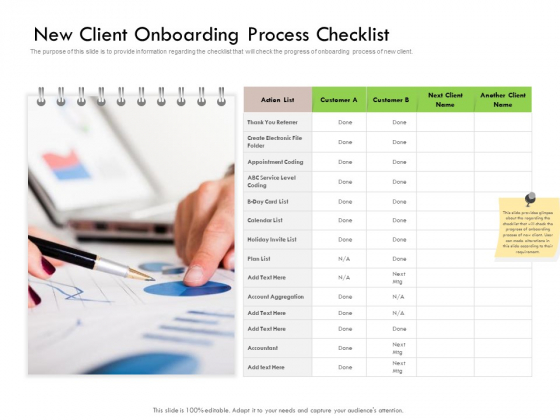 Future Of Customer Onboarding In Banks New Client Onboarding Process Checklist Graphics PDF