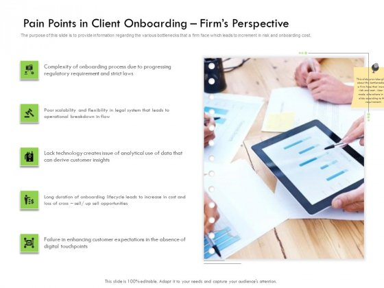 Future Of Customer Onboarding In Banks Pain Points In Client Onboarding Firms Perspective Demonstration PDF