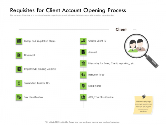 Future Of Customer Onboarding In Banks Requisites For Client Account Opening Process Ppt Show Demonstration PDF