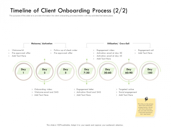 Future Of Customer Onboarding In Banks Timeline Of Client Onboarding Process Kit Ppt Styles Graphic Tips PDF