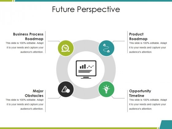 future perspective ppt powerpoint presentation inspiration design