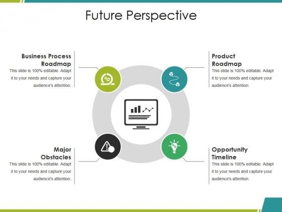 Future Perspective Ppt PowerPoint Presentation Inspiration Design Inspiration