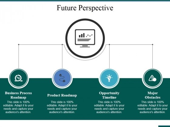 Future Perspective Ppt PowerPoint Presentation Model Example