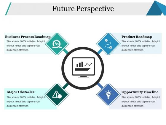 Future Perspective Ppt PowerPoint Presentation Portfolio Template