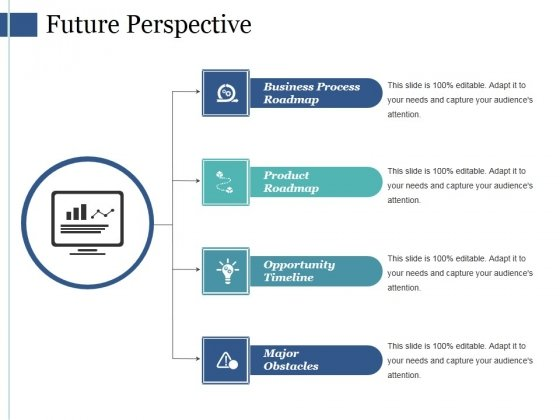 Future Perspective Ppt PowerPoint Presentation Show Diagrams