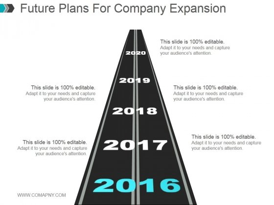 Future Plans For Company Expansion Ppt PowerPoint Presentation Themes