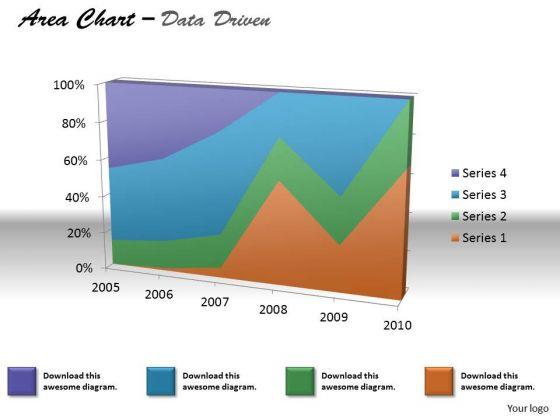 Financial Data Analysis Area Chart For Various Values PowerPoint Templates