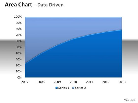 Financial Data Analysis Area Chart With Plotted Line Center PowerPoint Templates