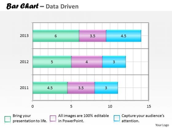 Financial Data Analysis Bar Chart For Collection Of PowerPoint Templates