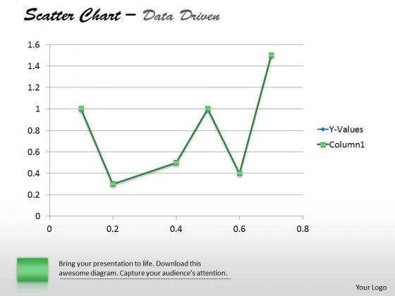 Financial Data Analysis Driven Demonstrate Statistics With Scatter Chart PowerPoint Slides Templates