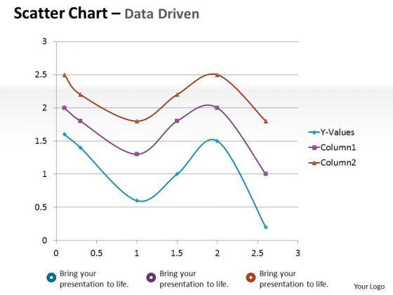 Financial Data Analysis Driven Scatter Chart Mathematical Diagram PowerPoint Slides Templates