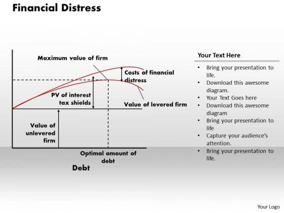 Financial Distress Business PowerPoint Presentation