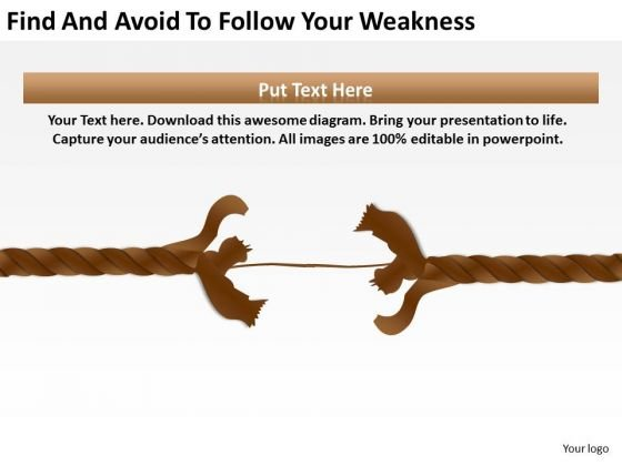 Find And Avoid To Follow Your Weekness Ppt Parts Of Business Plan PowerPoint Templates