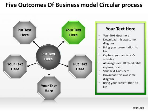 Five Outcomes Of Business Model Circular Process Ppt 1 Mock Plan PowerPoint Templates