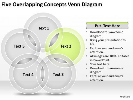Five Overlapping Concepts Venn Diagram Create Business Plan