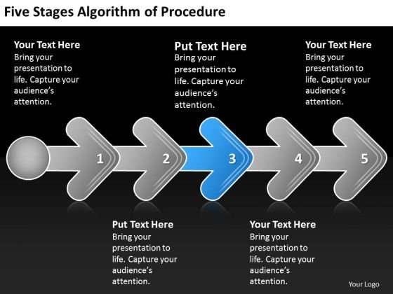 Five Stages Agorithm Of Procedure Chart Flow Chart Description PowerPoint Templates