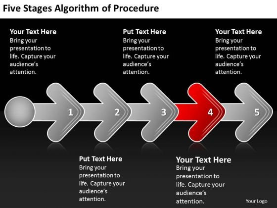 Five Stages Agorithm Of Procedure Design Process Flow Chart PowerPoint Slides
