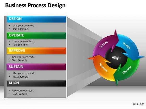 flow_process_cycle_chart_powerpoint_slides_1