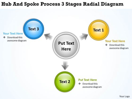 Flowchart For Business Hub And Spoke Process 3 Stages Radial Diagram PowerPoint Templates