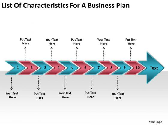characteristics of a successful business plan Good planning: characteristics # 1 it is based on clearly defined objectives: a good plan is based upon clear, well-defined and easily understood objectives general objectives like improving morale or increasing profits are ambiguous in nature and do not lend to specific steps and plans if possible, objectives must be quantified for sake of.