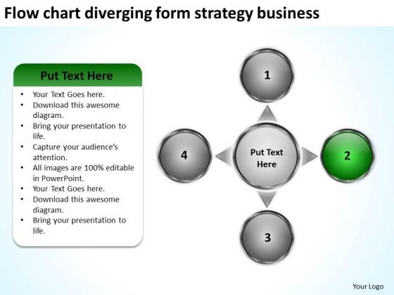 Form Strategy New Business PowerPoint Presentation Circular Diagram Slides