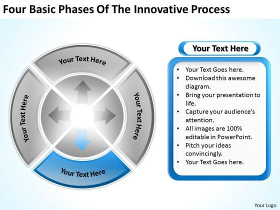 Four Basic Phases Of The Innovative Process For Business Plan PowerPoint Templates
