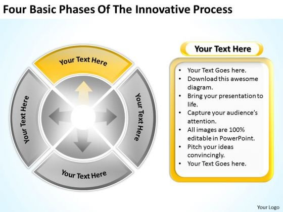 Four Basic Phases Of The Innovative Process Outline Business Plan PowerPoint Templates