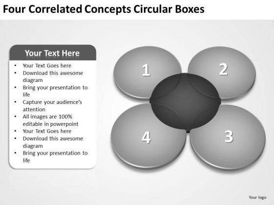 Four Correlated Concepts Circular Boxes Best Business Plan Template PowerPoint Slides