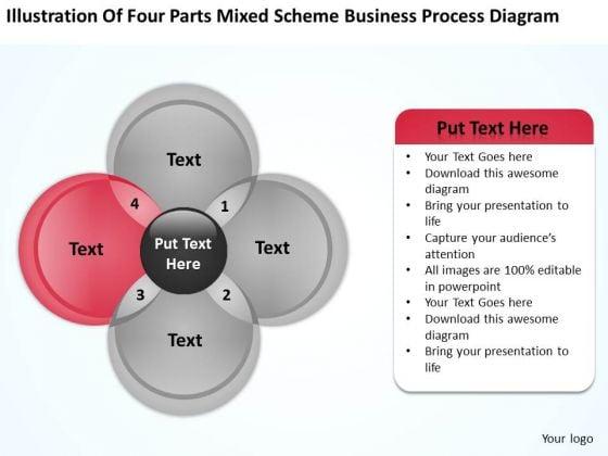 Four Parts Mixed Scheme Business Process Diagram Ppt It Plan PowerPoint Slides