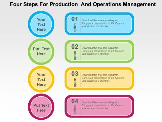 Four Steps For Production And Operations Management PowerPoint Template