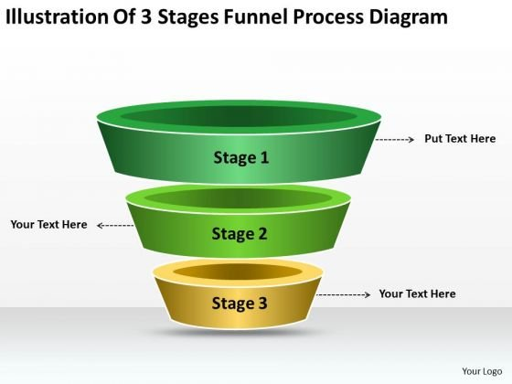 Funnel Process Diagram Ppt What Is An Executive Summary In Business Plan PowerPoint Slides