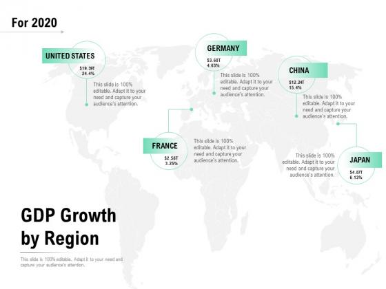 GDP Growth By Region Ppt PowerPoint Presentation Portfolio Slide Download